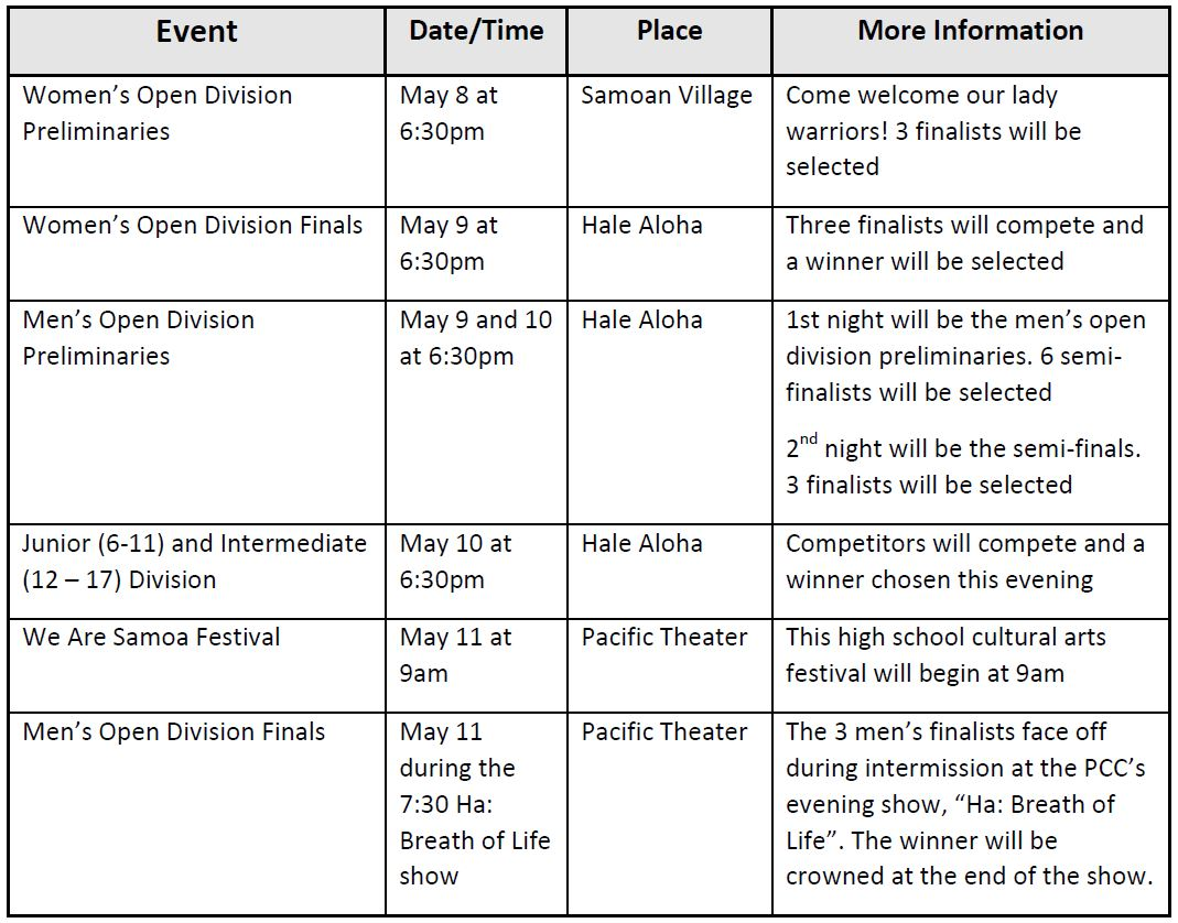 Table of events for the 2019 World Fireknife Championship