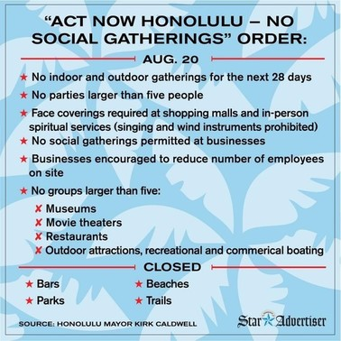 Act Now Honolulu announcement