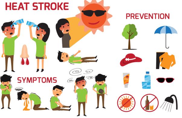 Heat Prevention